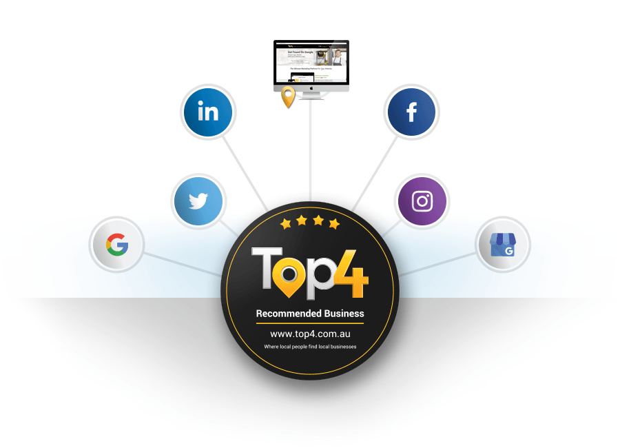 Digital Marketing Agency, SEO Services, Google Marketing, Web Design Company, Web Development Company, Top4 Marketing
